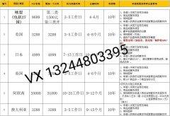 日本商标注册品牌备案日本专利注册一手代理商,