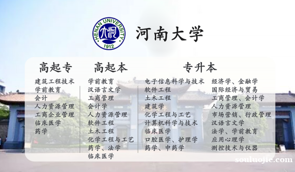 沁阳县报考成人高考河南大学报名费多少钱