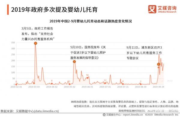 乐融儿童之家:中国早教行业发展势头迅猛,市场前景到底如何·